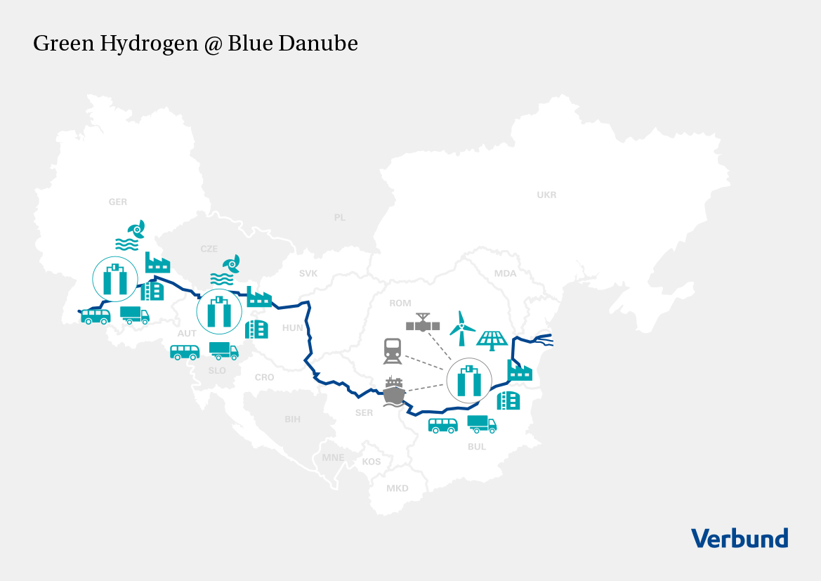 ) Illustration of the entire trans-European hydrogen value chain of GREEN HYDROGEN @ BLUE DANUBE © VERBUND AG